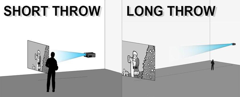 long throw projectors
